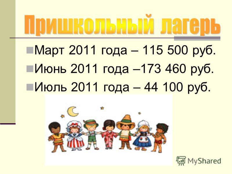 Март 2011 года – 115 500 руб. Июнь 2011 года –173 460 руб. Июль 2011 года – 44 100 руб.