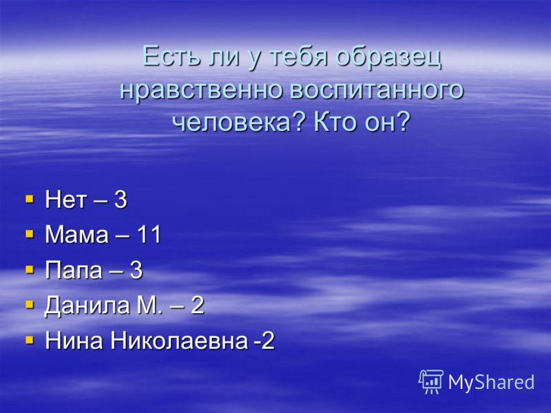 Есть ли у тебя образец нравственно воспитанного человека? Кто он? Нет – 3 Нет – 3 Мама – 11 Мама – 11 Папа – 3 Папа – 3 Данила М. – 2 Данила М. – 2 Нина Николаевна -2 Нина Николаевна -2