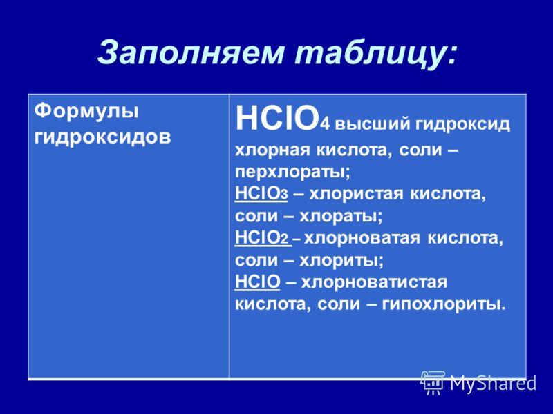 Заполняем таблицу: Формулы гидроксидов HClO 4 высший гидроксид хлорная кислота, соли – перхлораты; HClO 3 – хлористая кислота, соли – хлораты; HClO 2 – хлорноватая кислота, соли – хлориты; HClO – хлорноватистая кислота, соли – гипохлориты.