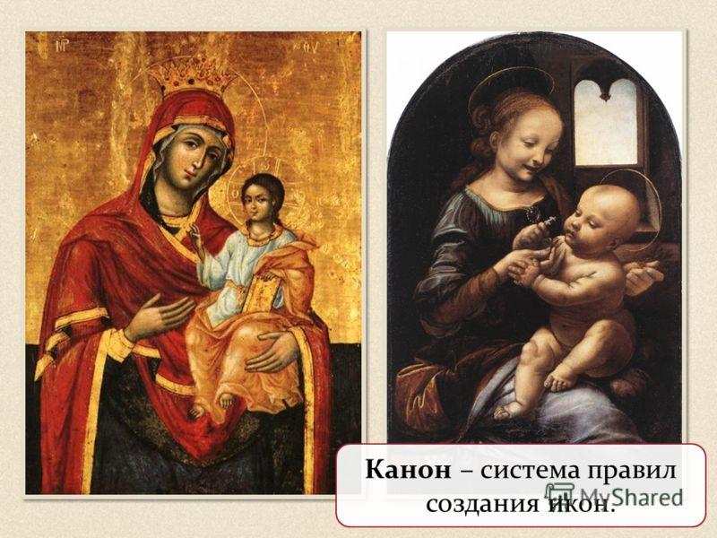 Канон – система правил создания икон.