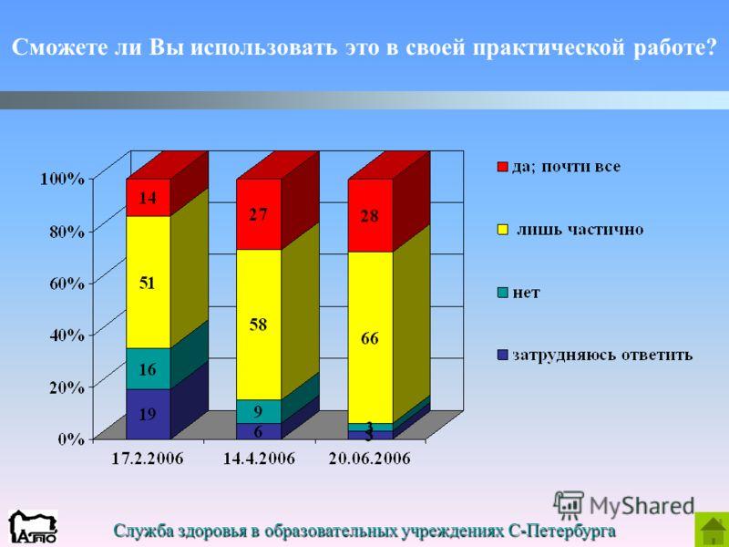 Служба здоровья в образовательных учреждениях С-Петербурга Сможете ли Вы использовать это в своей практической работе?
