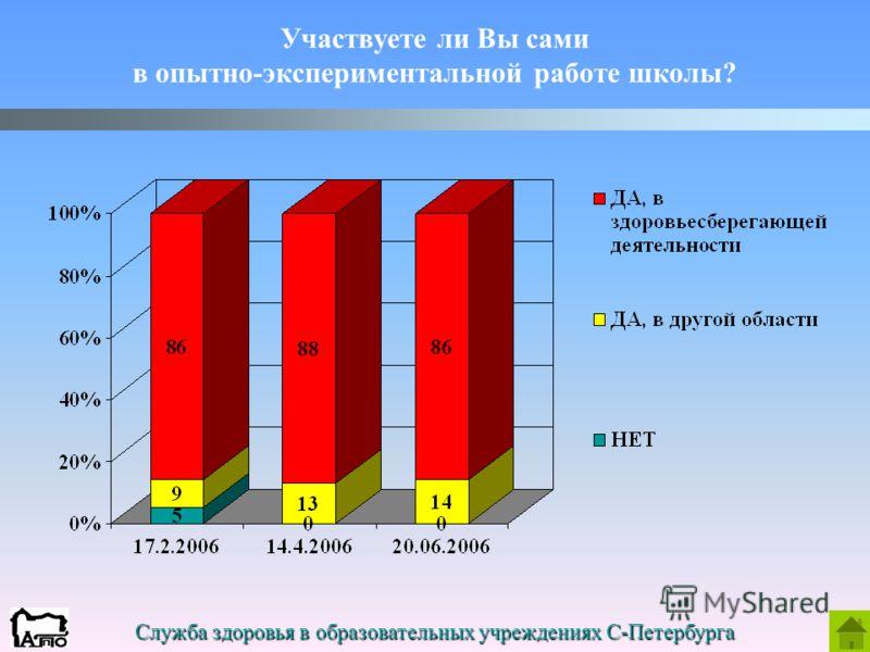 Служба здоровья в образовательных учреждениях С-Петербурга Участвуете ли Вы сами в опытно-экспериментальной работе школы?