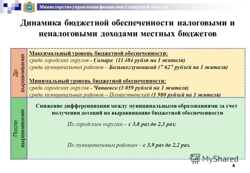 8 Динамика бюджетной обеспеченности налоговыми и неналоговыми доходами местных бюджетов Министерство управления финансами Самарской области Максимальный уровень бюджетной обеспеченности: среди городских округов - Самара (11 484 рубля на 1 жителя) сре