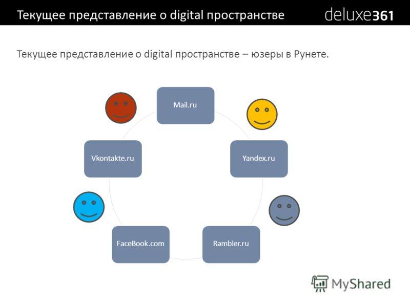 Текущее представление о digital пространстве Текущее представление о digital пространстве – юзеры в Рунете. FaceBook.co Mail.ruYandex.ruRambler.ruFaceBook.comVkontakte.ru