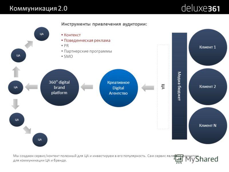 Коммуникация 2.0 360° digital brand platform Креативное Digital Агентство Клиент 1 Клиент 2 Клиент N Медиа бюджет ЦА Мы создаем сервис/контент полезный для ЦА и инвестируем в его популярность. Сам сервис является форматом для коммуникации ЦА и бренда