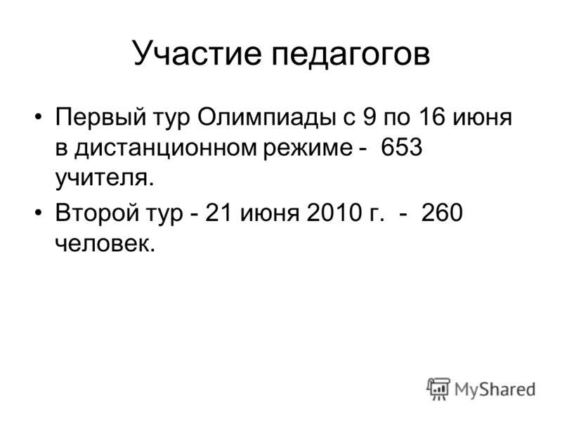Участие педагогов Первый тур Олимпиады с 9 по 16 июня в дистанционном режиме - 653 учителя. Второй тур - 21 июня 2010 г. - 260 человек.