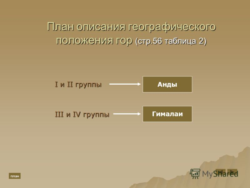 План описания географического положения гор (стр.56 таблица 2) I и II группы III и IV группы Гималаи Анды план