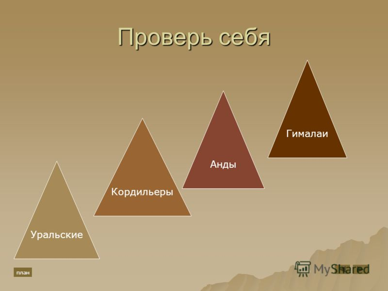 Проверь себя Уральские Гималаи Анды Кордильеры план