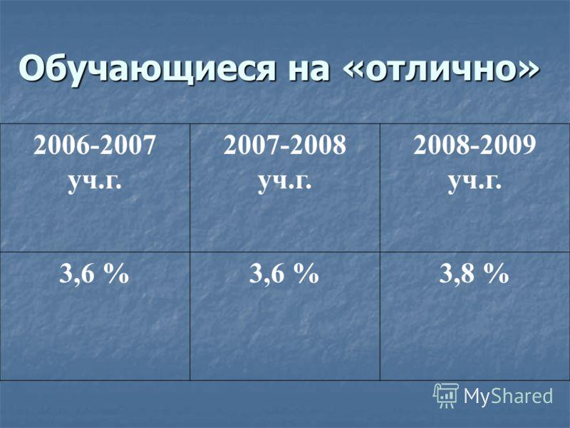 Обучающиеся на «отлично» 2006-2007 уч.г. 2007-2008 уч.г. 2008-2009 уч.г. 3,6 % 3,8 %