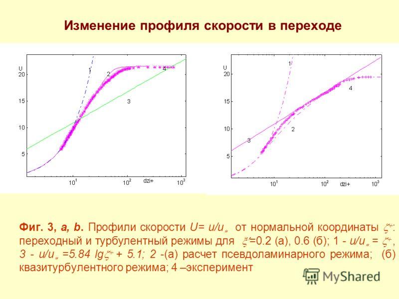 Изменение профиля скорости в переходе Фиг. 3, a, b. Профили скорости U= u/u от нормальной координаты : переходный и турбулентный режимы для =0.2 (а), 0.6 (б); 1 - u/u =, 3 - u/u =5.84 lg + 5.1; 2 -(а) расчет псевдоламинарного режима; (б) квазитурбуле