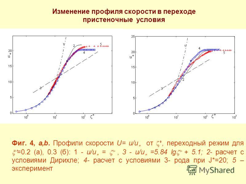 Изменение профиля скорости в переходе пристеночные условия Фиг. 4, a,b. Профили скорости U= u/u от, переходный режим для =0.2 (а), 0.3 (б): 1 - u/u =, 3 - u/u =5.84 lg + 5.1; 2- расчет с условиями Дирихле; 4- расчет с условиями 3- рода при J*=20; 5 –