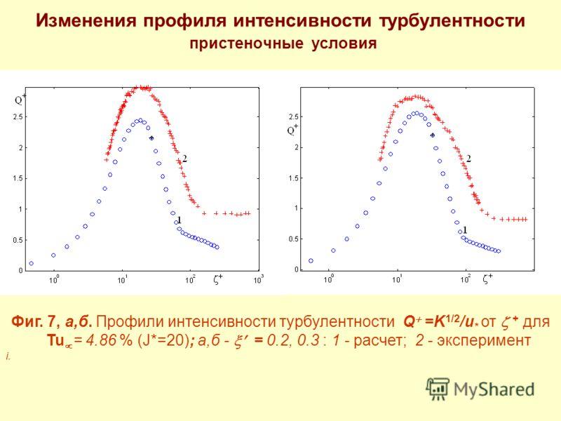 Изменения профиля интенсивности турбулентности пристеночные условия Фиг. 7, a,б. Профили интенсивности турбулентности Q =K 1/2 /u * от + для Tu = 4.86 % (J*=20); а,б - = 0.2, 0.3 : 1 - расчет; 2 - эксперимент i.