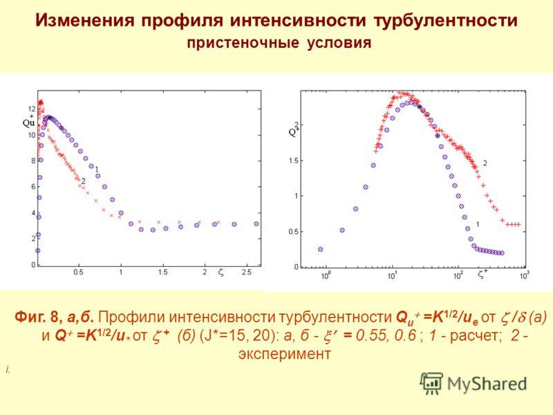 Изменения профиля интенсивности турбулентности пристеночные условия Фиг. 8, a,б. Профили интенсивности турбулентности Q u =K 1/2 /u e от / (а) и Q =K 1/2 /u * от + (б) (J*=15, 20): а, б - = 0.55, 0.6 ; 1 - расчет; 2 - эксперимент i.