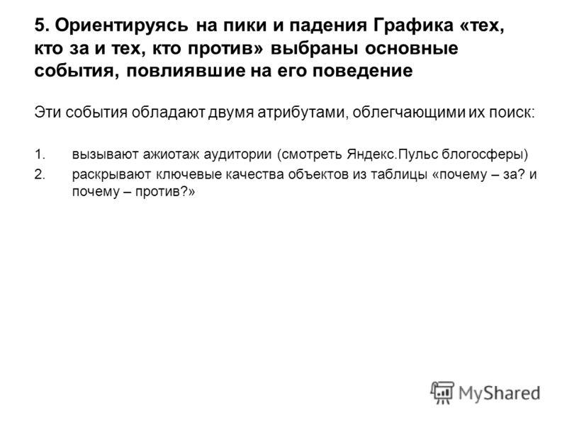5. Ориентируясь на пики и падения Графика «тех, кто за и тех, кто против» выбраны основные события, повлиявшие на его поведение Эти события обладают двумя атрибутами, облегчающими их поиск: 1.вызывают ажиотаж аудитории (смотреть Яндекс.Пульс блогосфе