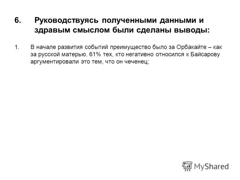 1.В начале развития событий преимущество было за Орбакайте – как за русской матерью. 61% тех, кто негативно относился к Байсарову аргументировали это тем, что он чеченец;
