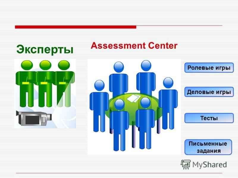 Эксперты Assessment Center Ролевые игры Деловые игры Тесты Письменные задания