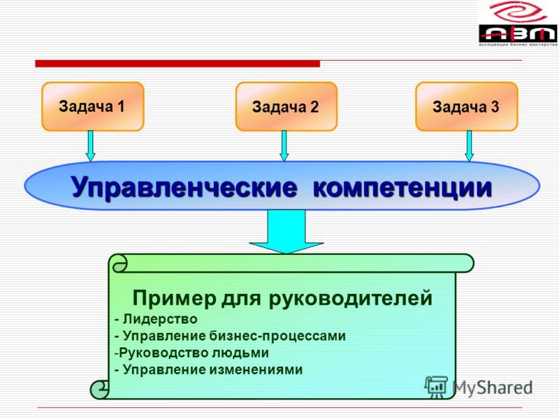 Задача 1 Задача 2 Задача 3 Управленческие компетенции Пример для руководителей - Лидерство - Управление бизнес-процессами -Р-Руководство людьми - Управление изменениями