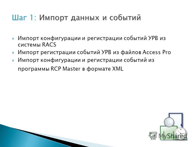 Шаг 1: Импорт данных и событий Импорт конфигурации и регистрации событий УРВ из системы RACS Импорт регистрации событий УРВ из файлов Access Pro Импорт конфигурации и регистрации событий из программы RCP Master в формате XML