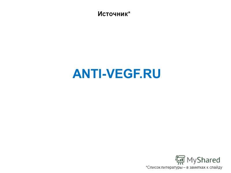 Источник* ANTI-VEGF.RU *Список литературы – в заметках к слайду