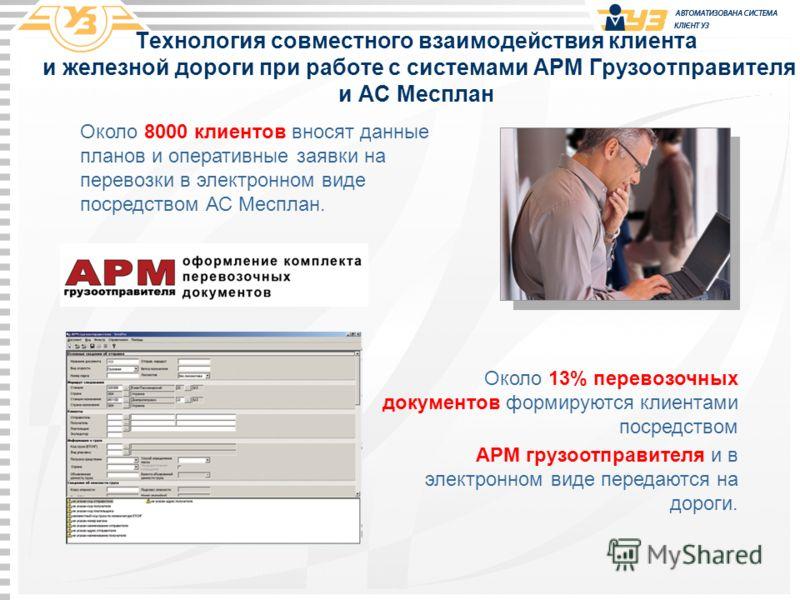 Технология совместного взаимодействия клиента и железной дороги при работе с системами АРМ Грузоотправителя и АС Месплан Около 8000 клиентов вносят данные планов и оперативные заявки на перевозки в электронном виде посредством АС Месплан. Около 13% п