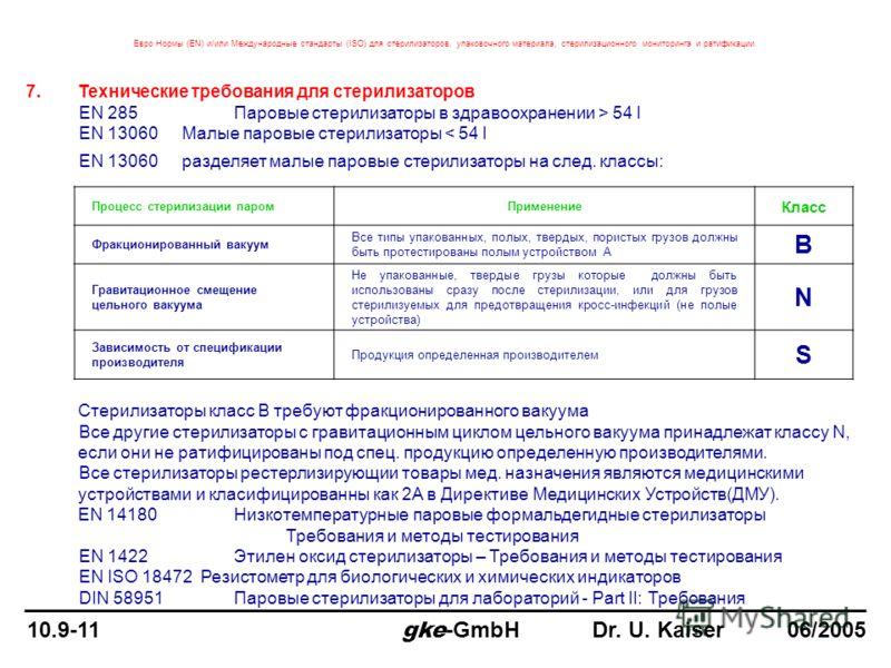 7.Технические требования для стерилизаторов EN 285 Паровые стерилизаторы в здравоохранении > 54 l EN 13060Малые паровые стерилизаторы < 54 l EN 13060 разделяет малые паровые стерилизаторы на след. классы: Стерилизаторы класс B требуют фракционированн