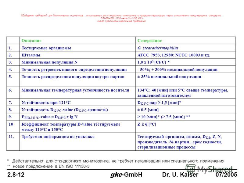 * Действительно для стандартного мониторинга, не требует легализации или специального применения ** новое предложение в EN ISO 11138-3 Обобщение требований для биологических индикаторов, используемых для стандартного мониторинга в процессе стерилизац