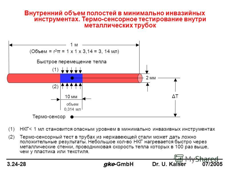 Внутренний объем полостей в минимально инвазийных инструментах. Термо-сенсорное тестирование внутри металлических трубок 1 м (Объем = r 2 π = 1 x 1 x 3,14 = 3, 14 мл) Быстрое перемещение тепла 10 мм объем 0,314 мл 2 мм ΔT (1)НКГ< 1 мл становится опас