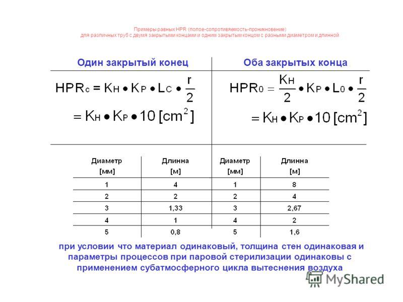 Примеры равных HPR (полое-сопротивяемость-проникновение) для различных труб с двумя закрытыми концами и одним закрытым концом с разными диаметром и длинной при условии что материал одинаковый, толщина стен одинаковая и параметры процессов при паровой