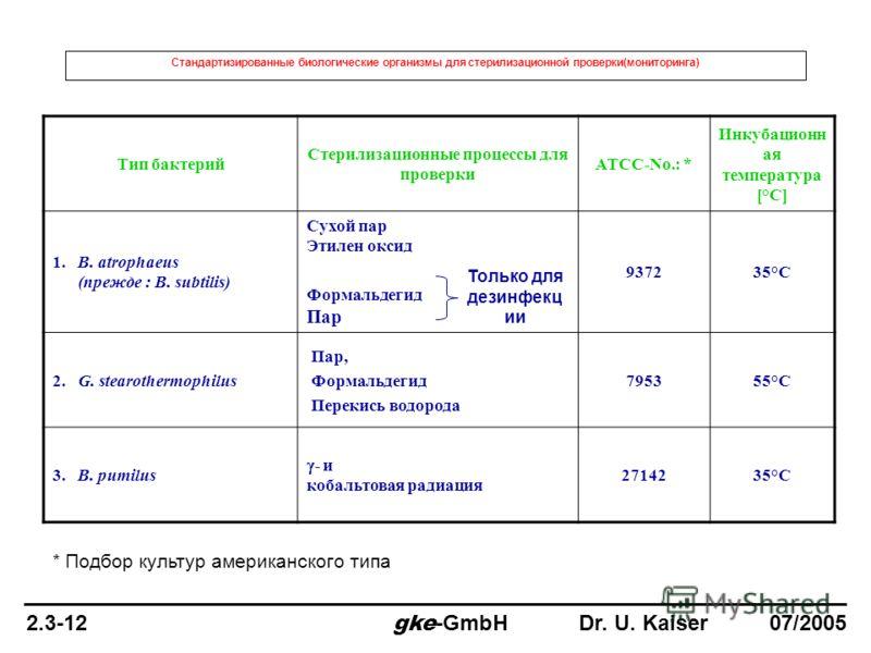 Стандартизированные биологические организмы для стерилизационной проверки(мониторинга) Тип бактерий Стерилизационные процессы для проверки ATCC-No.: * Инкубационн ая температура [°C] 1. B. atrophaeus (прежде : B. subtilis) Сухой пар Этилен оксид Форм