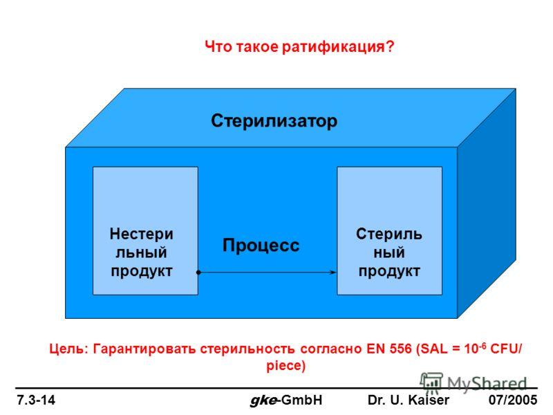 Стерилизатор Нестери льный продукт Стериль ный продукт Процесс Цель: Гарантировать стерильность согласно EN 556 (SAL = 10 -6 CFU/ piece) Что такое ратификация? 7.3-14 gke -GmbH Dr. U. Kaiser 07/2005