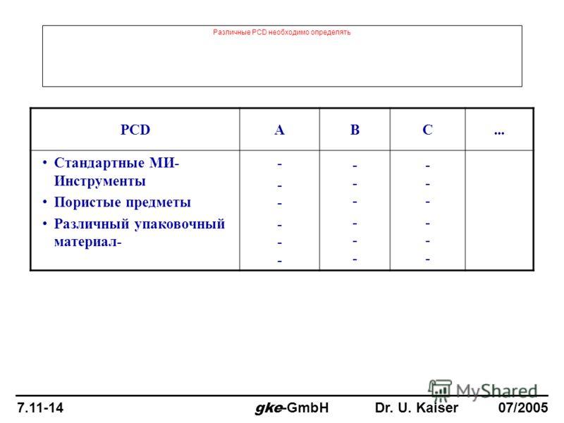 Различные PCD необходимо определять PCDABC... Стандартные МИ- Инструменты Пористые предметы Различный упаковочный материал- ------------- ------------ ------------ 7.11-14 gke -GmbH Dr. U. Kaiser 07/2005