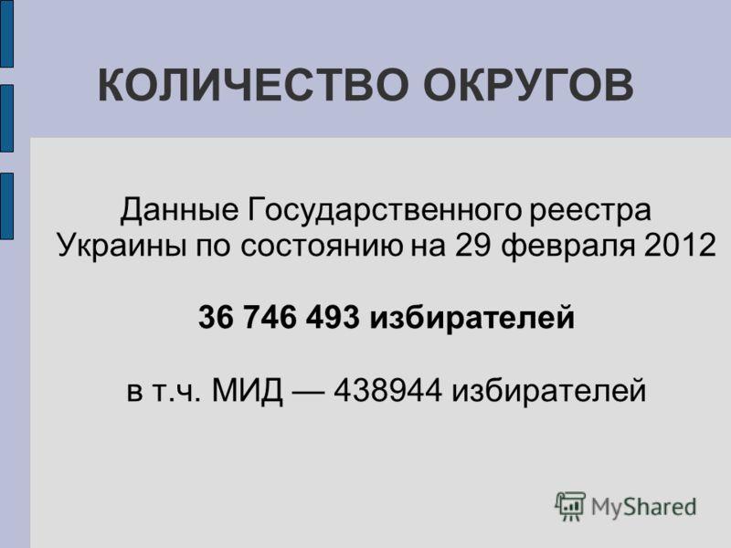 КОЛИЧЕСТВО ОКРУГОВ Данные Государственного реестра Украины по состоянию на 29 февраля 2012 36 746 493 избирателей в т.ч. МИД 438944 избирателей