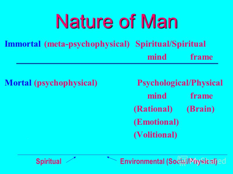 Nature of Man Immortal (meta-psychophysical) Spiritual/Spiritual mind frame Mortal (psychophysical) Psychological/Physical mind frame (Rational) (Brain) (Emotional) (Volitional) Spiritual Environmental (Social/Physical)