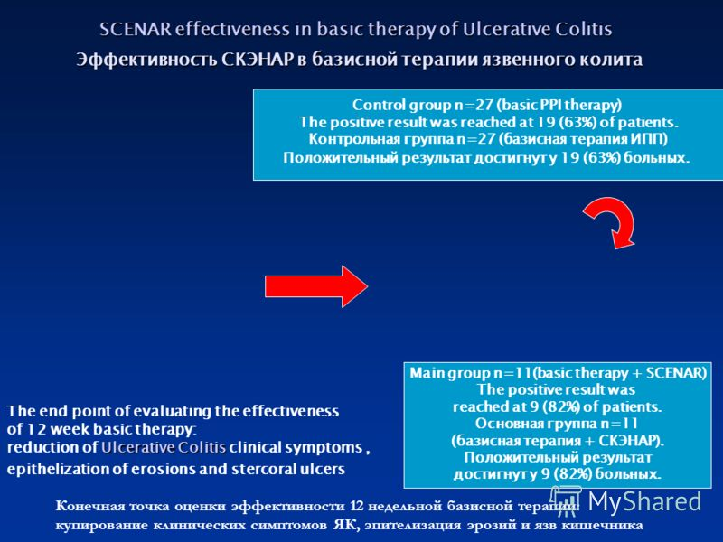 SCENAR effectiveness in basic therapy of Ulcerative Colitis Эффективность СКЭНАР в базисной терапии язвенного колита The end point of evaluating the effectiveness of 12 week basic therapy: Ulcerative Colitis reduction of Ulcerative Colitis clinical s