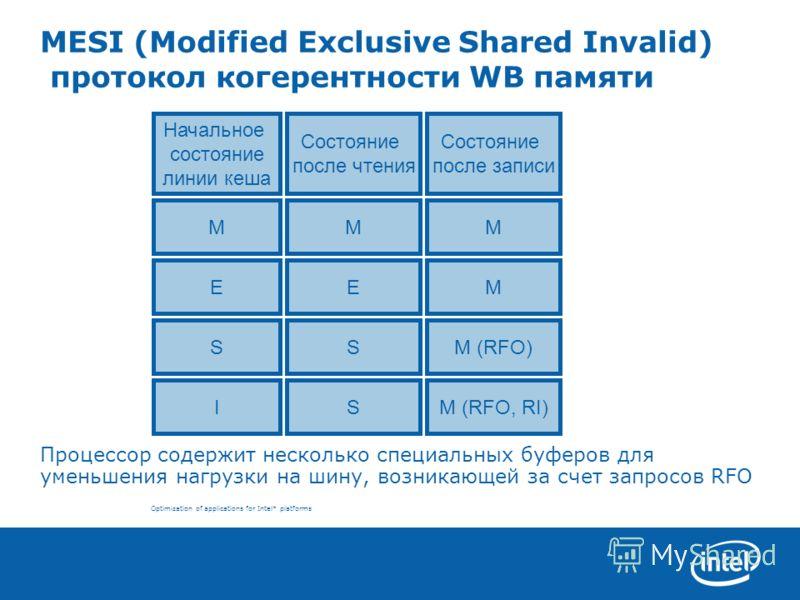 Optimization of applications for Intel* platforms MESI (Modified Exclusive Shared Invalid) протокол когерентности WB памяти Процессор содержит несколько специальных буферов для уменьшения нагрузки на шину, возникающей за счет запросов RFO Начальное с