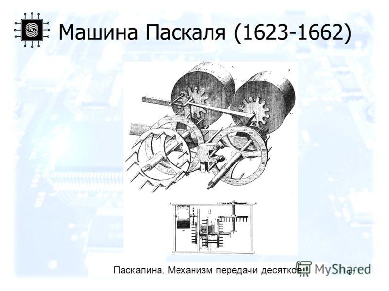17 Паскалина. Механизм передачи десятков Машина Паскаля (1623-1662)