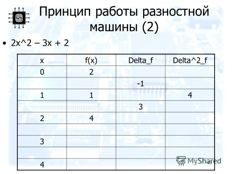 43 Принцип работы разностной машины (2) 2x^2 – 3x + 2 xf(x)Delta_fDelta^2_f 02 114 3 24 3 4