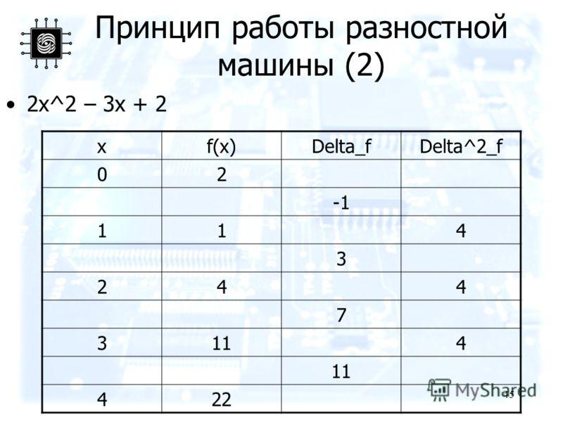 45 Принцип работы разностной машины (2) 2x^2 – 3x + 2 xf(x)Delta_fDelta^2_f 02 114 3 244 7 3114 422