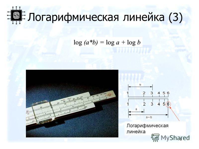 8 log (a*b) = log a + log b Логарифмическая линейка Логарифмическая линейка (3)
