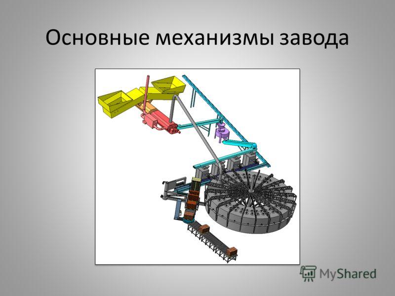 Основные механизмы завода