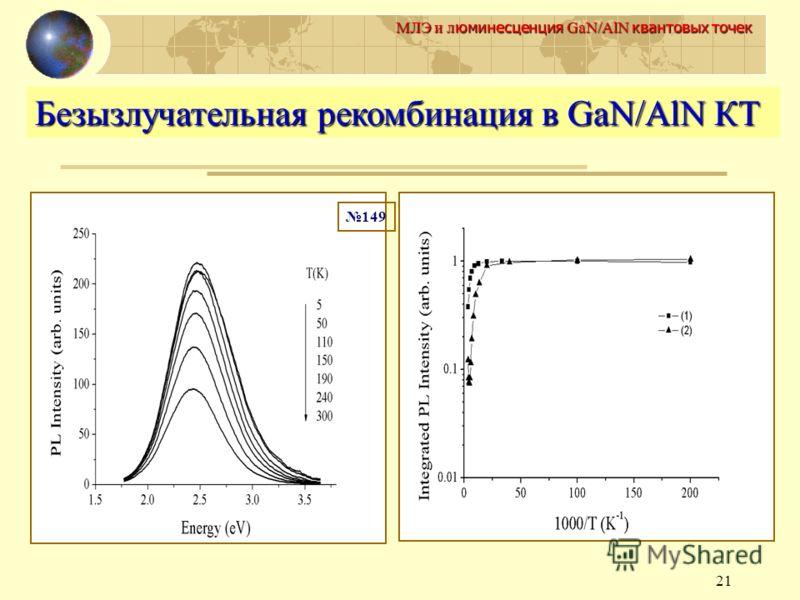 21 МЛЭ и л юминесценция GaN/AlN квантовых точек 149 Безызлучательная рекомбинация в GaN/AlN КТ