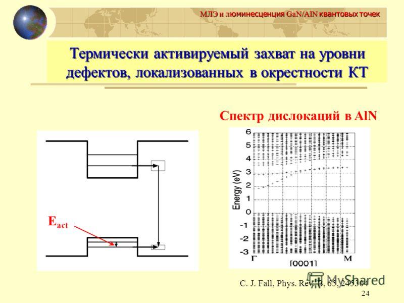 24 МЛЭ и л юминесценция GaN/AlN квантовых точек Спектр дислокаций в AlN C. J. Fall, Phys. Rev. B, 65, 245304 E act Термически активируемый захват на уровни дефектов, локализованных в окрестности КТ