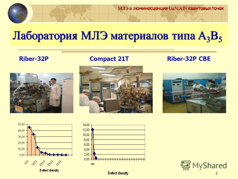 3 МЛЭ и л юминесценция GaN/AlN квантовых точек Лаборатория МЛЭ материалов типа А 3 В 5 Riber-32PCompact 21TRiber-32P CBE