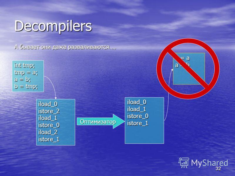 32 Decompilers int tmp; tmp = a; a = b; b = tmp; iload_0istore_2iload_1istore_0iload_2istore_1 iload_0iload_1istore_0istore_1 b = a a = b Оптимизатор А бывает они даже разваливаются….