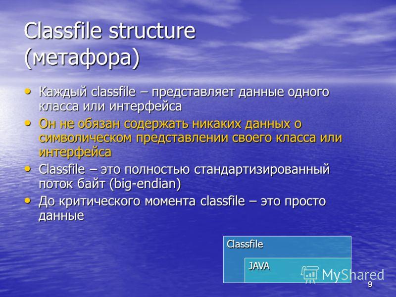9 Classfile structure (метафора) Каждый classfile – представляет данные одного класса или интерфейса Каждый classfile – представляет данные одного класса или интерфейса Он не обязан содержать никаких данных о символическом представлении своего класса