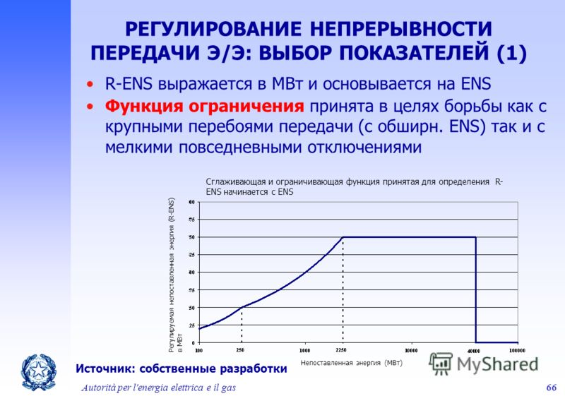 Autorità per l'energia elettrica e il gas66 R-ENS выражается в МВт и основывается на ЕNS Функция ограничения принята в целях борьбы как с крупными перебоями передачи (с обширн. ENS) так и с мелкими повседневными отключениями РЕГУЛИРОВАНИЕ НЕПРЕРЫВНОС