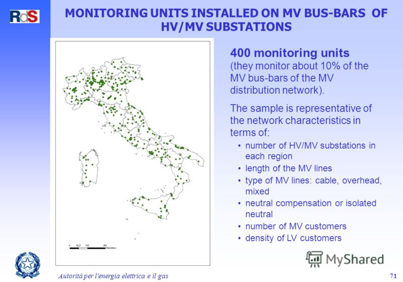 Autorità per l'energia elettrica e il gas71 MONITORING UNITS INSTALLED ON MV BUS-BARS OF HV/MV SUBSTATIONS 400 monitoring units (they monitor about 10% of the MV bus-bars of the MV distribution network). The sample is representative of the network ch