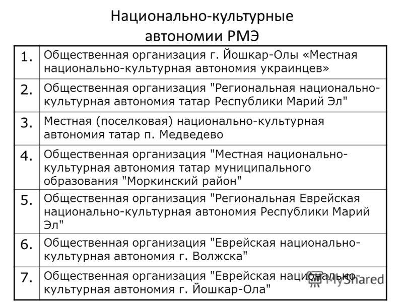 Национально-культурные автономии РМЭ 1. Общественная организация г. Йошкар-Олы «Местная национально-культурная автономия украинцев» 2. Общественная организация