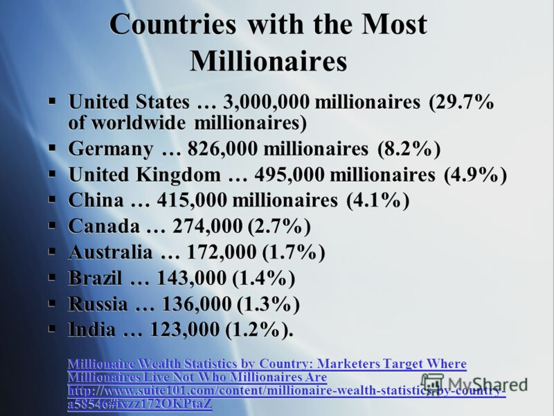 Countries with the Most Millionaires United States … 3,000,000 millionaires (29.7% of worldwide millionaires) Germany … 826,000 millionaires (8.2%) United Kingdom … 495,000 millionaires (4.9%) China … 415,000 millionaires (4.1%) Canada … 274,000 (2.7