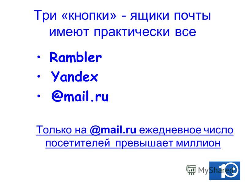Три «кнопки» - ящики почты имеют практически все Rambler Yandex @mail.ru Только на @mail.ru ежедневное число посетителей превышает миллион
